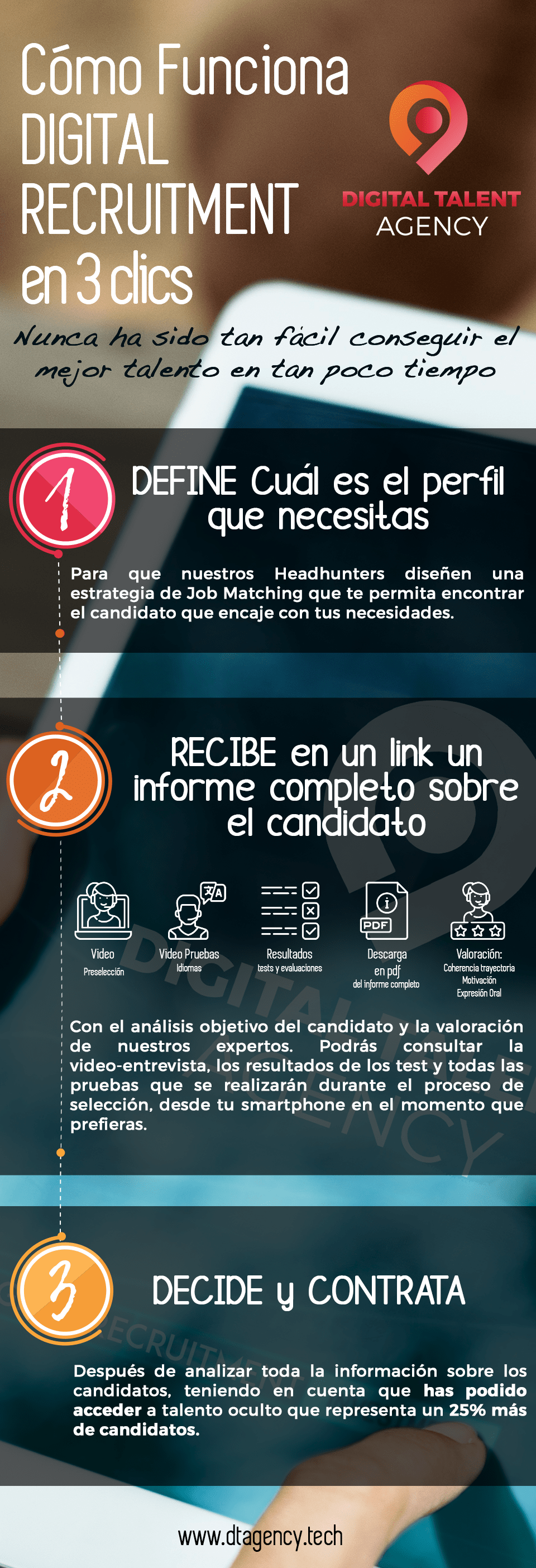 Digital recruitment para empresas