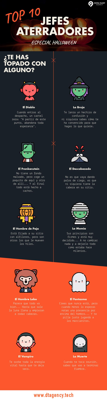 10 jefes aterradores
